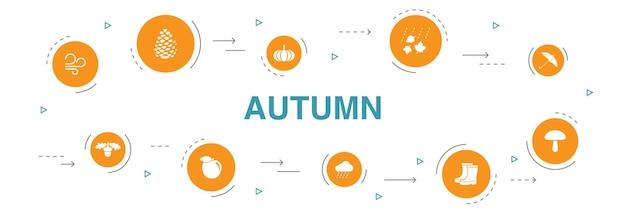Jesienny projekt koło 10 kroków infografika. dąb orzech, deszcz, wiatr, proste ikony dyni