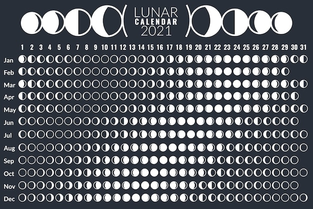 Kalendarz księżycowy. projekt plakatu kalendarza faz księżycowych 2021, miesięczny planer cyklu