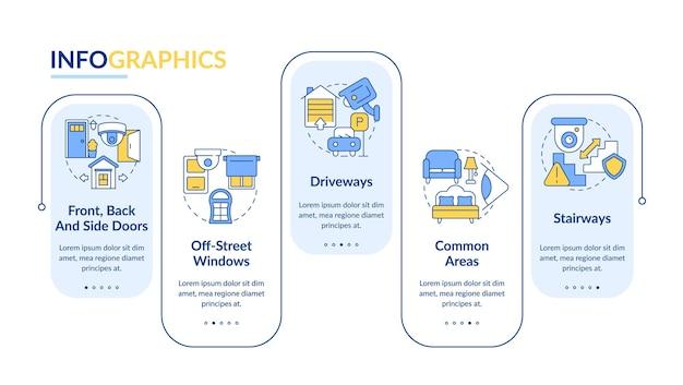 Kamery bezpieczeństwa umieszczenie wektor infografikę szablon. elementy projektu zarys prezentacji bezpieczeństwa w domu. wizualizacja danych w 5 krokach. wykres informacyjny osi czasu procesu. układ przepływu pracy z ikonami linii
