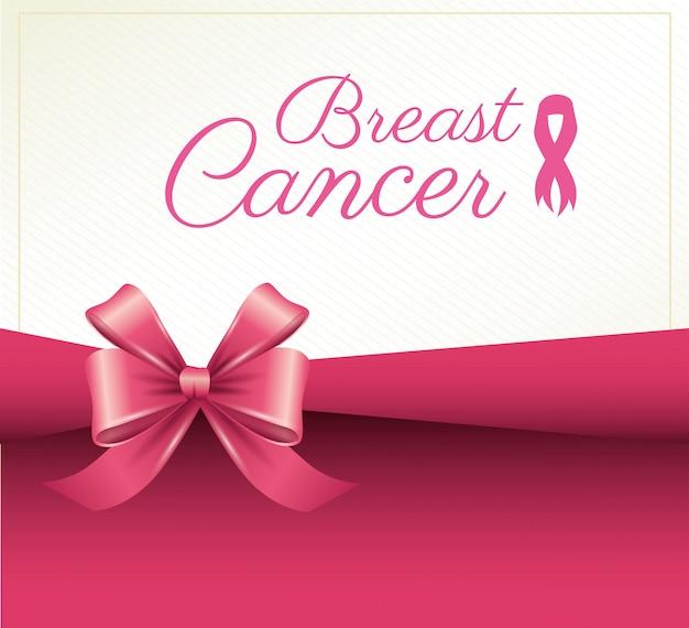 Kampania na rzecz raka piersi