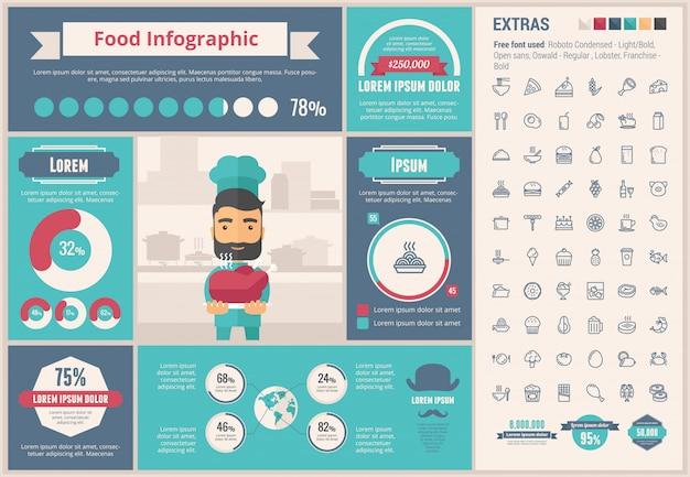 Karmowy płaski projekt infographic szablon