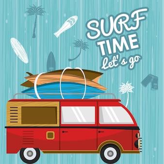 Karta czasu surfowania