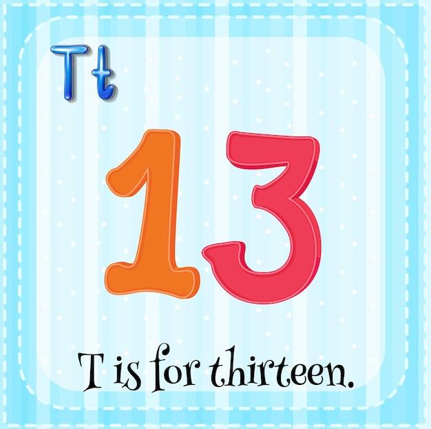 Karta obrazkowa z literą t
