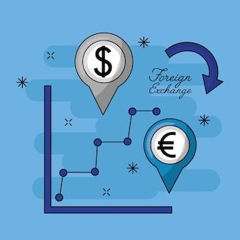 Karta wymiany walut