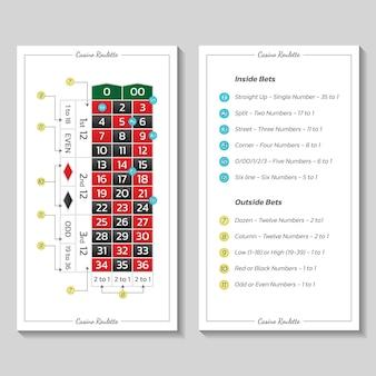 Kasyno ruletka amerykańska zasady infografiki gry i wypłat w grze ilustracja wektorowa