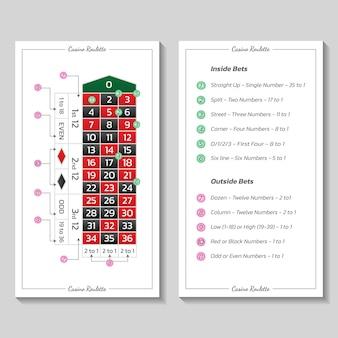 Kasyno zasady ruletki europejskiej infografiki gry i wypłat w grze ilustracja wektorowa i
