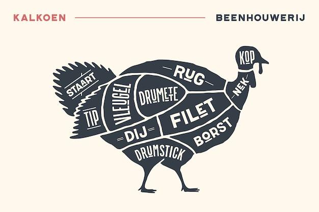 Kawałki mięsa. plakat schemat i schemat rzeźnika - turcja. vintage ręcznie rysowane czarno-białe typograficzne z tekstem w języku holenderskim. schematy dla sklepu mięsnego, projekt dla restauracji lub kawiarni.