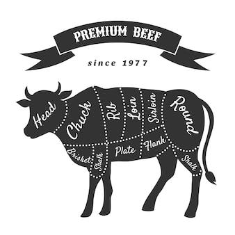 Kawałki wołowiny na plakat sklepu mięsnego.