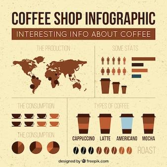 Kawiarnia infografia w płaskiej konstrukcji