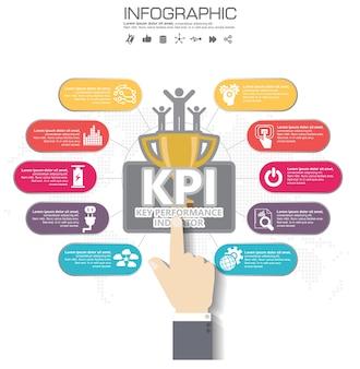 Key performance indicator może być wykorzystywany do układu przepływu pracy, schematu