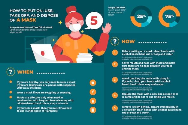 Kiedy i jak korzystać z infografiki maski medycznej