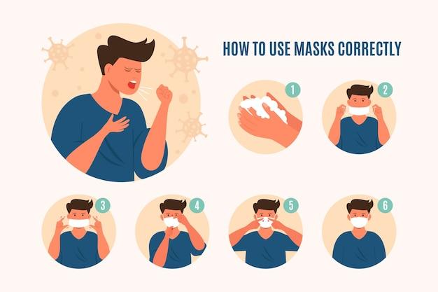 Kiedy i jak korzystać z maski infografikę