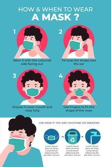 Kiedy i jak korzystać z maski infografiki