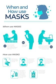 Kiedy i jak używać masek infografikę