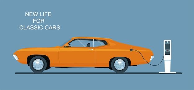 Klasyczny samochód przerobiony na napęd elektryczny.