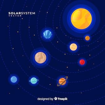 Klasyczny schemat układu słonecznego o płaskiej konstrukcji