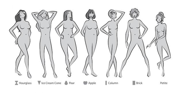 Kobiece kształty ciała