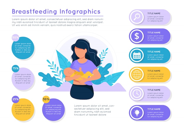 Kobieta karmi dziecko piersią, różne dane kolorowe elementy.