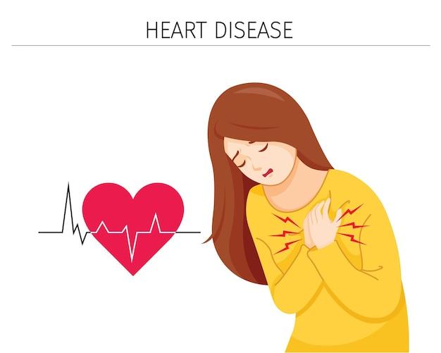 Kobieta ma ból w klatce piersiowej, objawy choroby serca