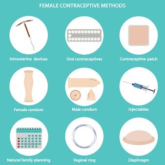Kobieta metody antykoncepcji