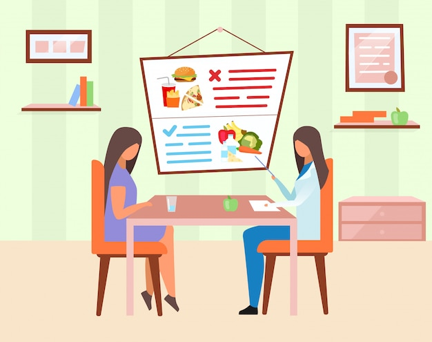 Kobieta odwiedza ilustrację dietetyka. lekarz wyjaśniający postacie z kreskówek zdrowych i szkodliwych składników żywności. dietetyk oferujący świeże warzywa, nabiał do codziennych posiłków