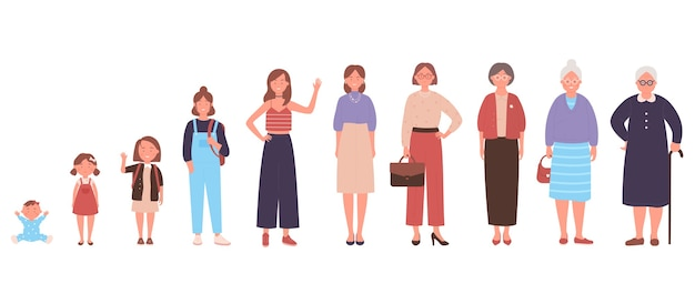 Kobieta w różnym wieku. etapy życia człowieka, dzieciństwo, młodość, dorosłość, niemoc