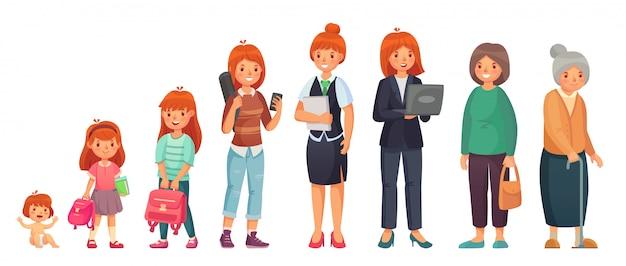 Kobiety w różnym wieku. niemowlę, młoda dziewczyna, dorosłe kobiety w europie i starsza babcia. kobiet pokoleń kreskówki odosobniona ilustracja