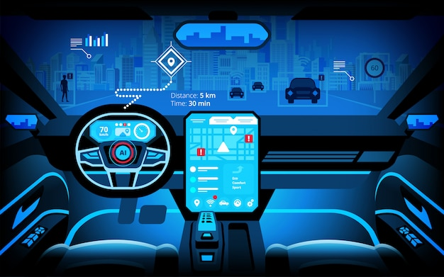 Kokpit samochodowy, różne monitory informacyjne i wyświetlacze head-up.