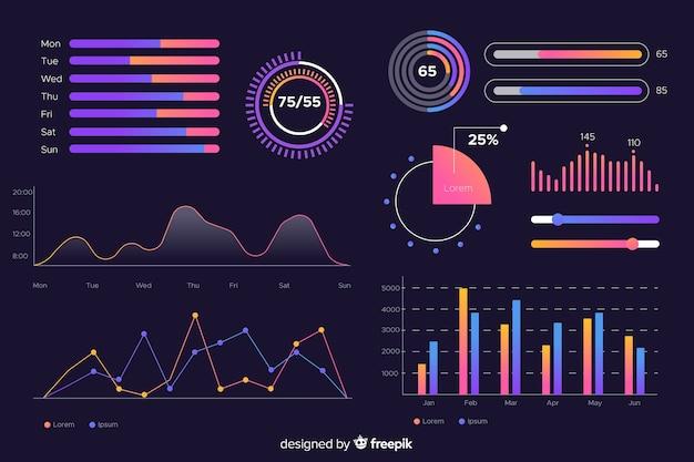 Kolekcja elementów deski rozdzielczej ze statystykami i danymi