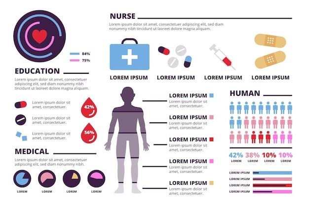Kolekcja elementów medycznych infographic