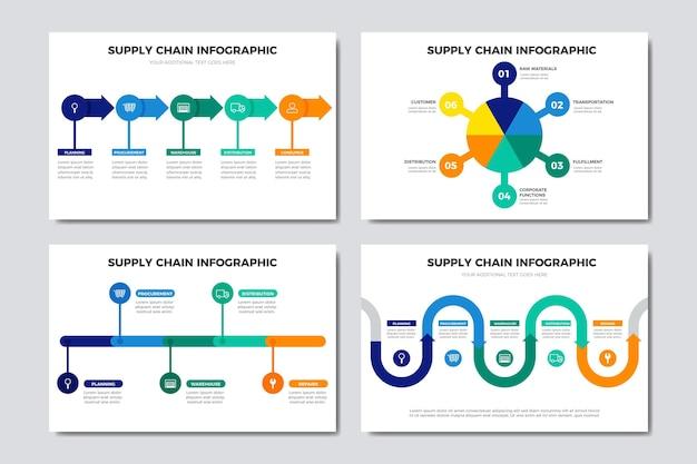 Kolekcja grafiki łańcucha dostaw z ważnymi informacjami