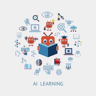 Kolekcja ikon samopomocy ze sztucznej inteligencji