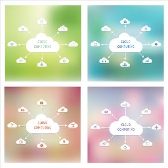 Kolekcja komputerów w chmurze