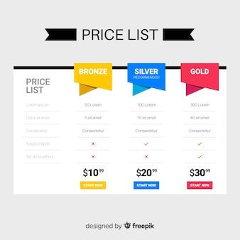Kolekcja płaskich cen