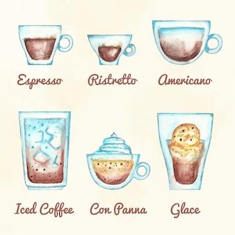 Kolekcja rodzajów kawy retro
