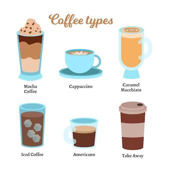 Kolekcja rodzajów kawy