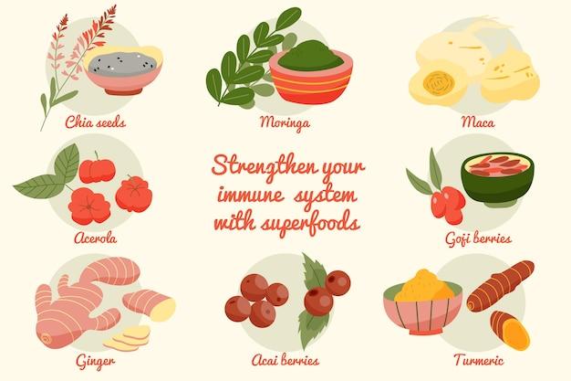 Kolekcja superfood