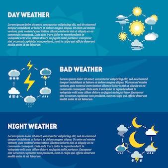 Kolekcja transparenty pogodowe