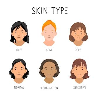 Kolekcja typów skóry rysowane ręcznie