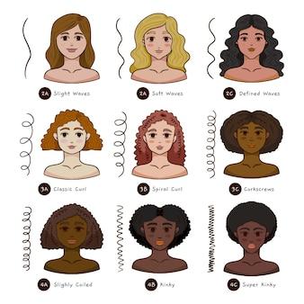 Kolekcja typów włosów kręconych płaskich ręcznie rysowane