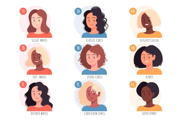 Kolekcja typów włosów kręconych z płaskiej dłoni