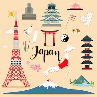 Kolekcja zestaw turystyczny japonia podróży