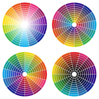 Koło kolorów tęczy