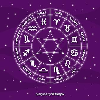 Koło zodiaku na tle przestrzeni