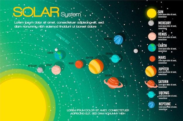 Kolorowa ilustracja infographic ziemska struktura