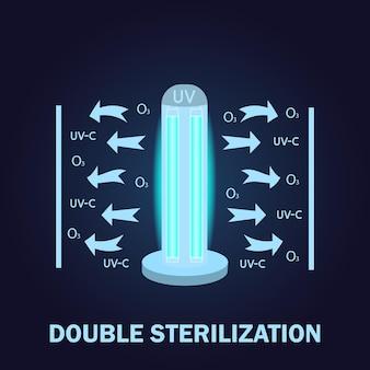 Kolorowa lampa dezynfekująca światłem uv sterylizacja światłem ultrafioletowym powietrza i powierzchni