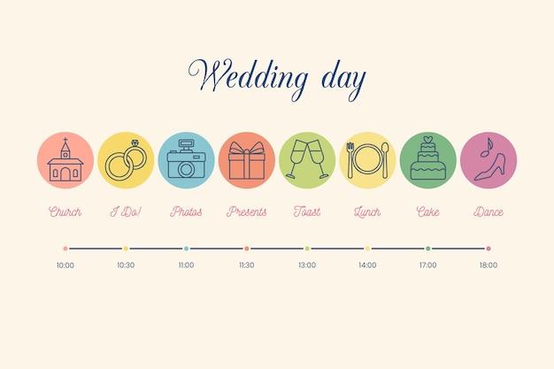 Kolorowa oś czasu ślubu w stylu liniowym