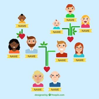 Kolorowe drzewo genealogiczne w minimalistycznym stylu