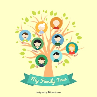 Kolorowe drzewo genealogiczne w płaskiej konstrukcji