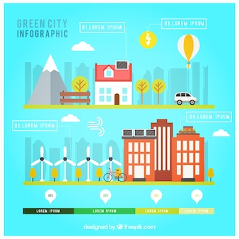 Kolorowe ekologiczne miasto infografia